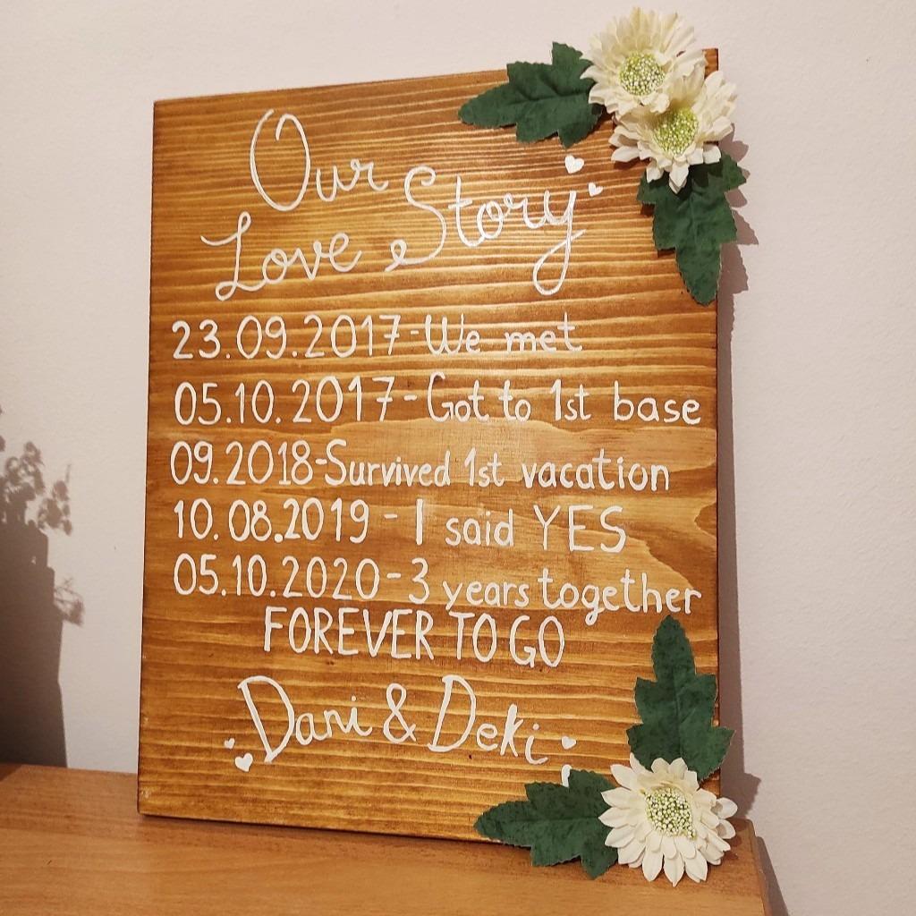 Our love story - Дрвена слика со сите важни датуми